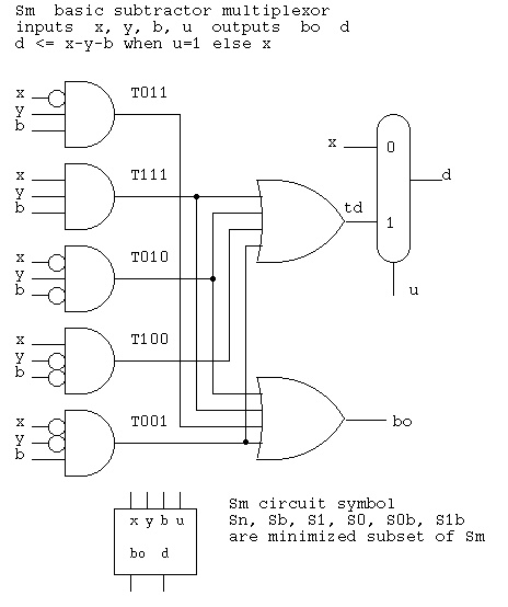vhdl samples, wiring diagram